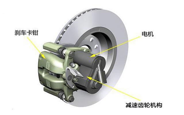 车主减速器的作用_沈阳车主之家:刹车失灵时,电子手刹怎么用?