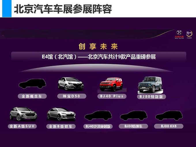 北京汽车新SUV等7款车型将首发 销量目标增85-图5