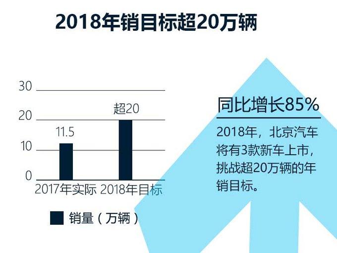 北京汽车新SUV等7款车型将首发 销量目标增85-图4