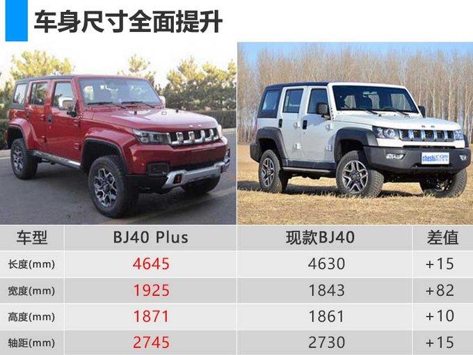 北京汽车新SUV等7款车型将首发 销量目标增85-图11