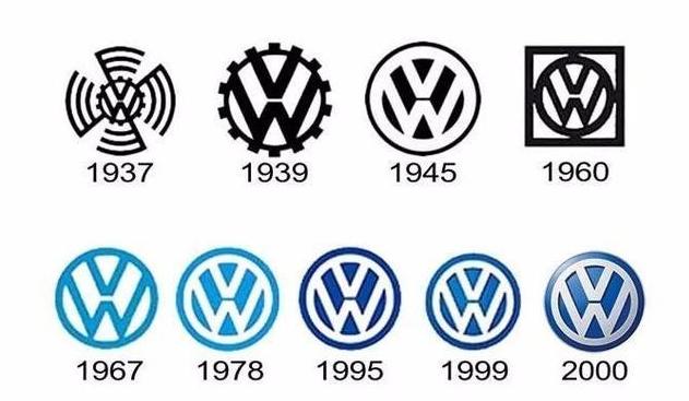 大众logo发展史,新的logo到底会发展成什么样呢