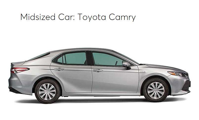 今年应该买啥车?看看《消费者报告》再说吧