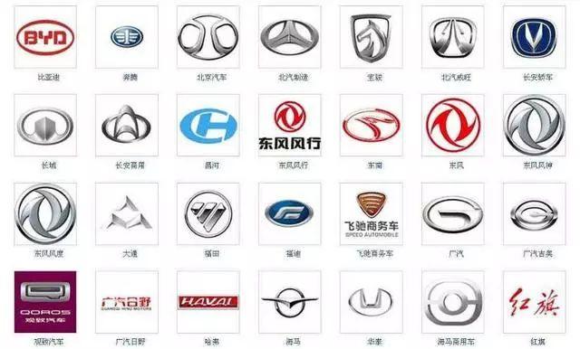外国品牌_还觉得自主品牌车型名字\
