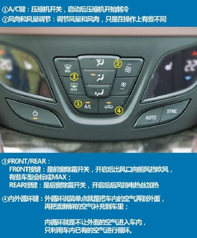 其实汽车空调的功能键都大同小异,譬如风向调节键,手动空调大多数是