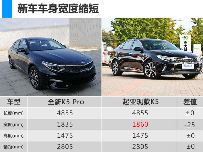 起亚旗舰轿车或更名全新K5 Pro 动力超现代名图-图6