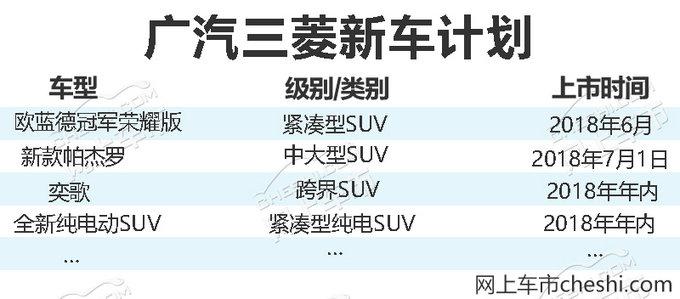 广汽三菱新车规划曝光 10月投产全新纯电动SUV-图2