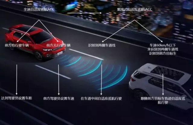 "L2自动驾驶即将量产,这个国产品牌要当""平民特斯拉""?"