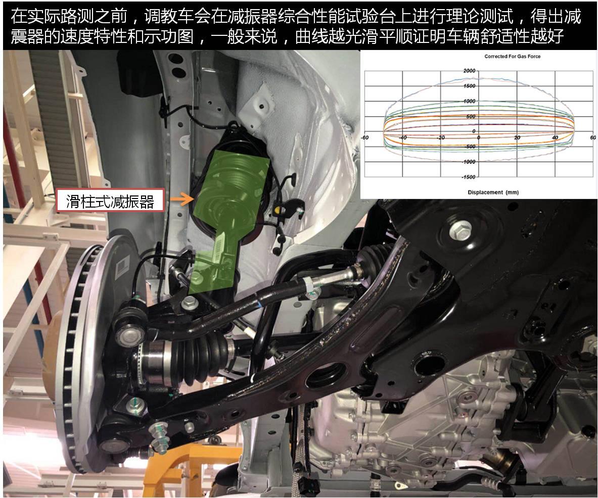 深扒t800底盘舒适性设计  减振器的调教是一项耗时又细致的工作,阀系图片
