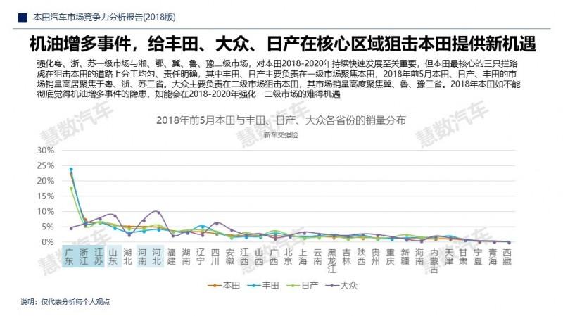 北京赛车计划最快在单一品牌排行中
