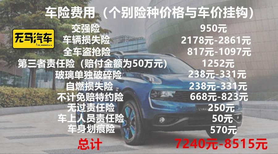 1l/100km而且四驱的油耗基本与两驱持平在油耗方面领克还是值得表扬