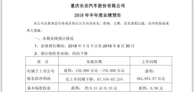 2018年上半年车企财富榜:吉利领衔最赚钱公司