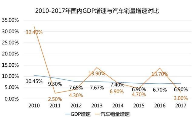 澳大利亚gdp飞速下滑_大跌眼镜 澳洲三季度GDP增速仅为预期一半 澳元重挫(2)