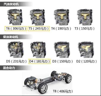 """""""单缸最优排量""""决定小排量发动机结构走势"""