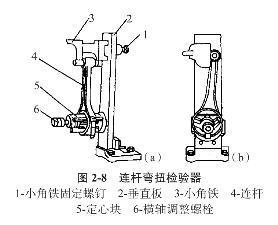把汽车连杆大头装在检验器横轴上,拧动横轴调整螺栓