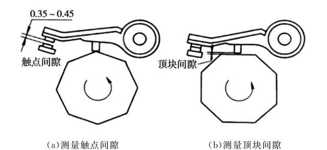 检查国产车断电器触点间隙时,先将断电臂顶块位于凸轮的最高位置