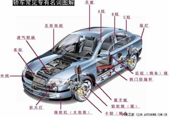 小汽车车身结构图解高清图片