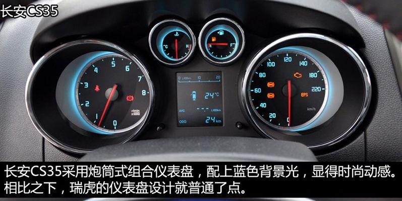 【长安cs35的仪表盘漂亮吗?】用车装饰问答-易车网