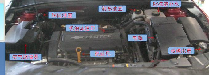 【凯越发动机舱内部结构图讲解有吗?