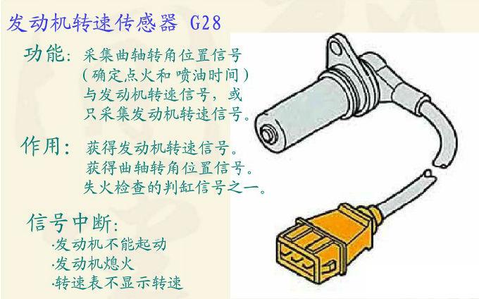 检查曲轴位置传感器 桑塔纳故障码点火 分电器发动机速度