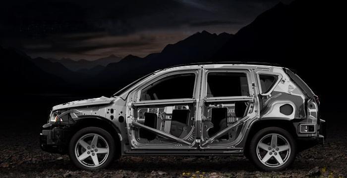 指南者买车汽车知识问答高清图片