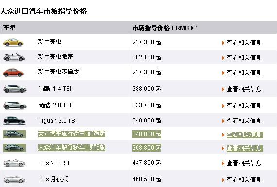 大众旅行轿车正式上市 售34万-36.88万元