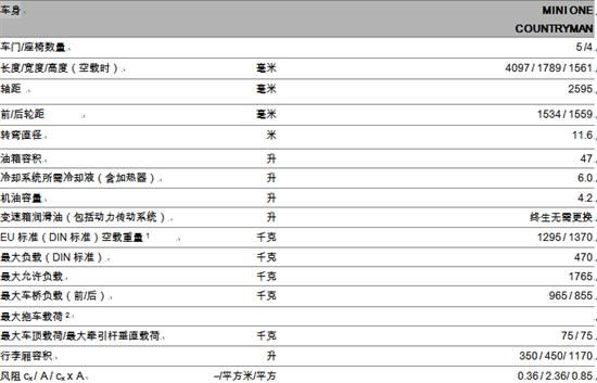 MINI ONE COUNTRYMAN技术数据详细分析