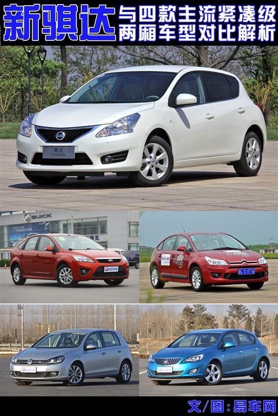 新骐达与四款主流紧凑级两厢车型对比解析