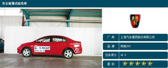 C-NCAP碰撞 荣威350以46.5分获得五星