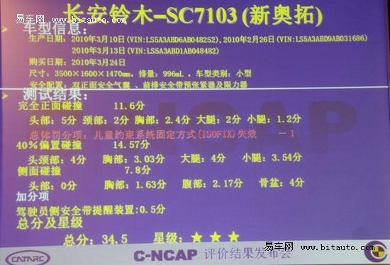 9、重庆长安铃木汽车有限公司 长安牌SC7103型轿车(新奥拓  在线汽高清图片