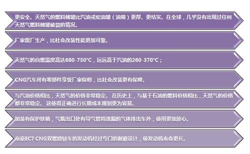 帝豪CNG 双燃料车型优势:-帝豪EC7 CNG双燃料版即将上市 接受预定高清图片