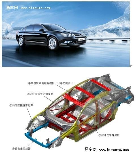 东风雪铁龙 c5救生舱式高强度车身 c5对比雅阁 b级车欧日 高清图片