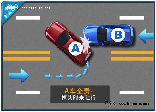 【图文】掉头/专用车道/变更车道/障碍类事故解析