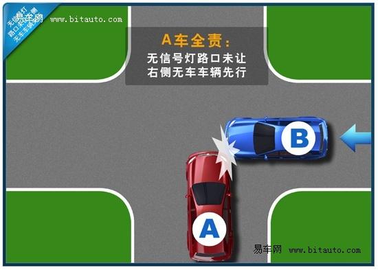 【图文】四种十字路口常见事故责任划分解析