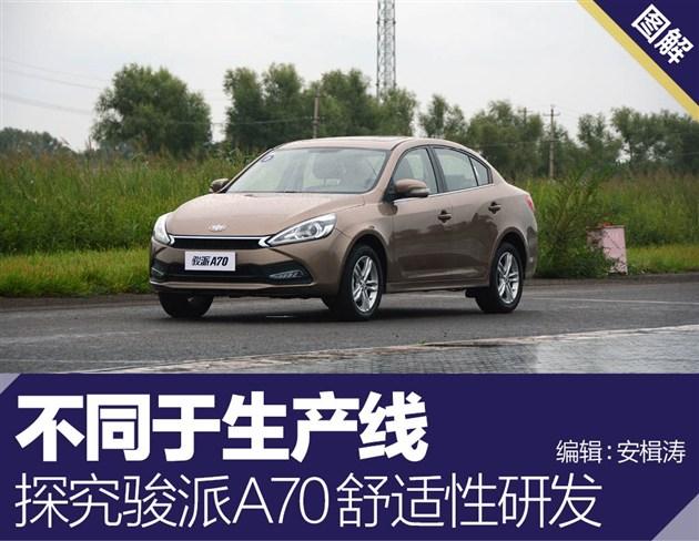 不同于生产线 探究骏派A70舒适性研发