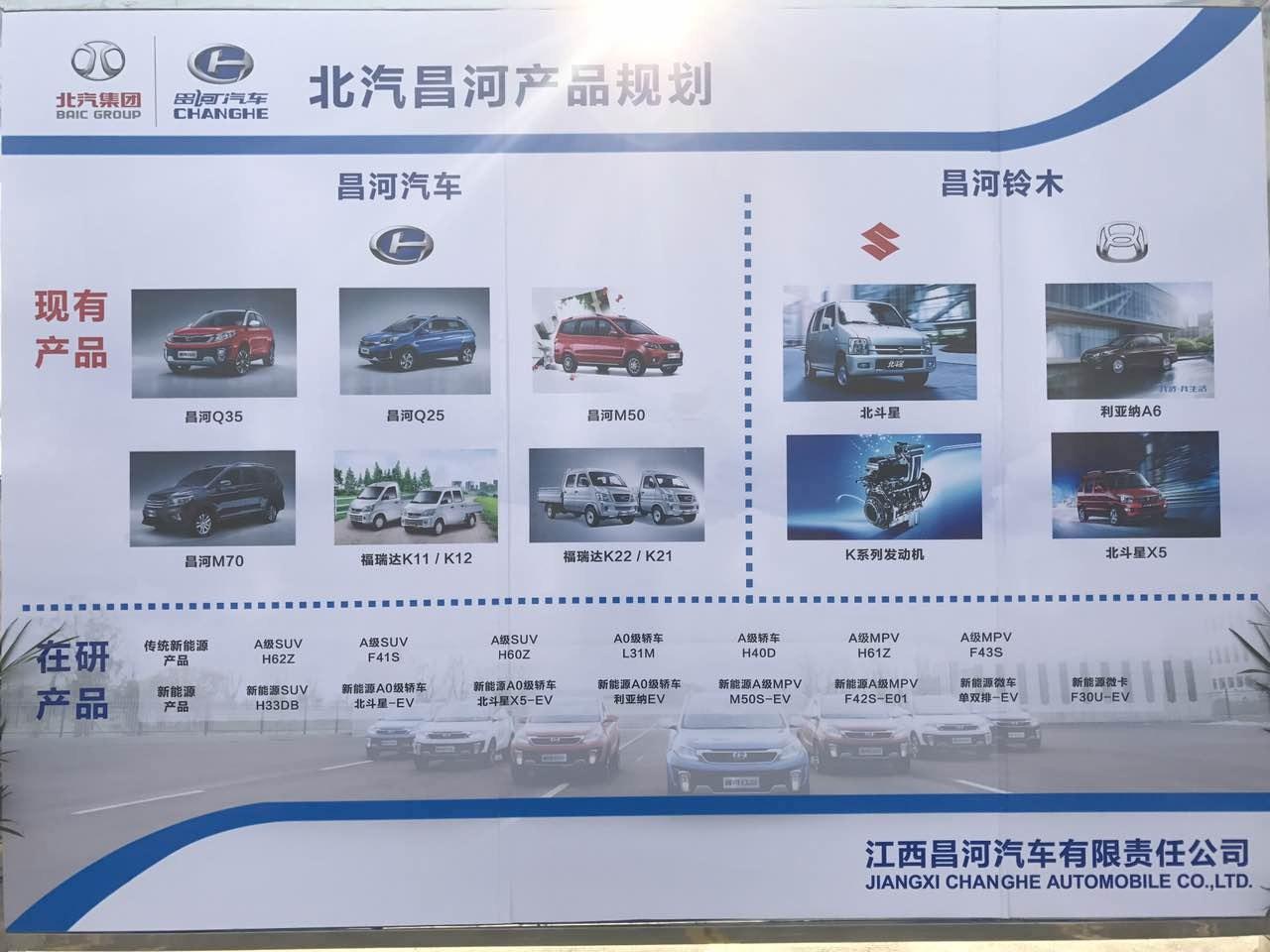 北汽昌河新产品规划 涉多款新能源车型