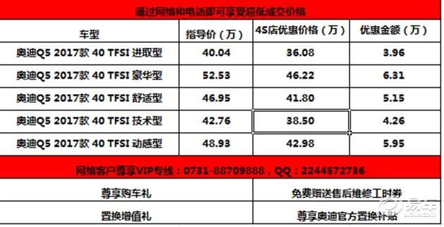 厂家让利 长沙奥迪Q5优惠63100元