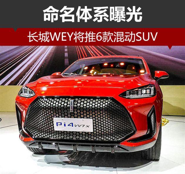 长城WEY将推6款混动SUV 命名体系曝光