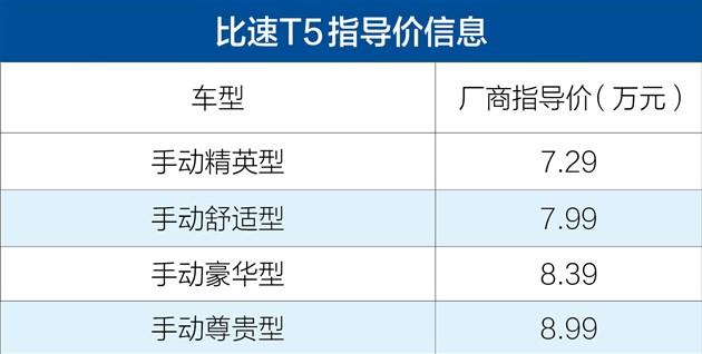 比速T5上市 售7.29-8.99万元 全新中型七座SUV
