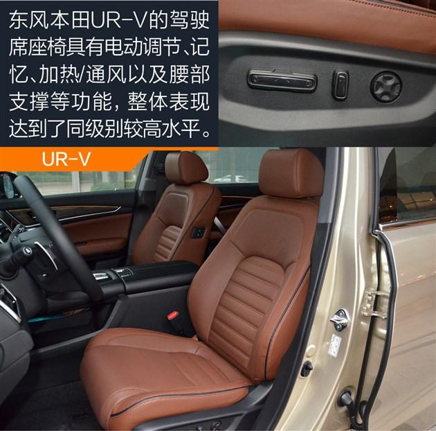 别克昂科威的后排座椅支持前后滑动和靠背角度调节,实际使用时更为人性化。相比而言,UR-V的主要优势是后排独立空调、多媒体控制面板以及副驾驶席老板键功能等。