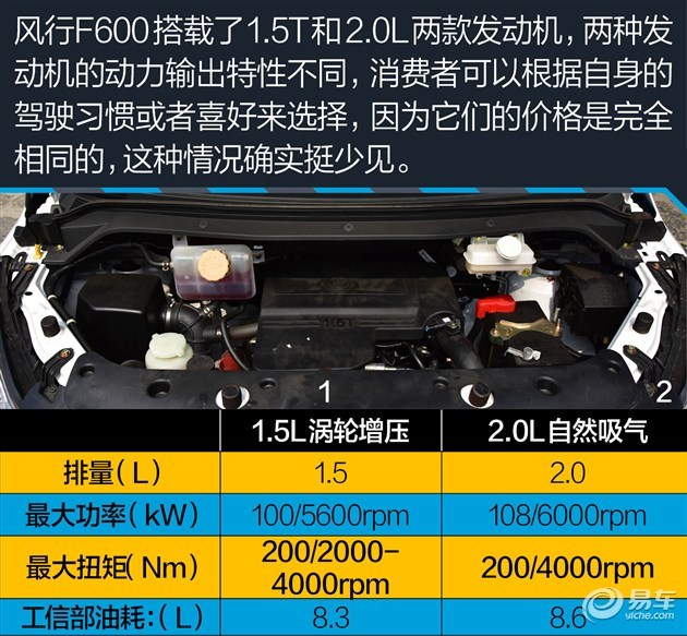 3 长安睿行S50/北汽威旺M50F