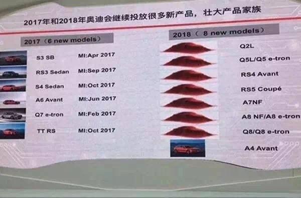奥迪将于2018年在华推8款新车 全新A8L/Q2L/Q5L领衔