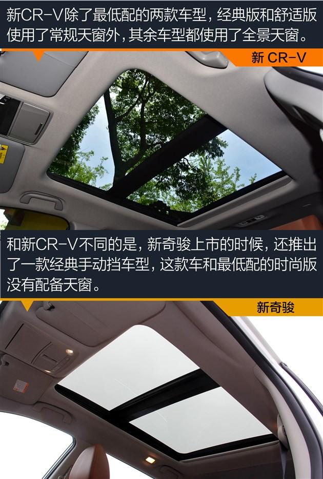 新CR-V对比新奇骏 单挑配置谁更强?