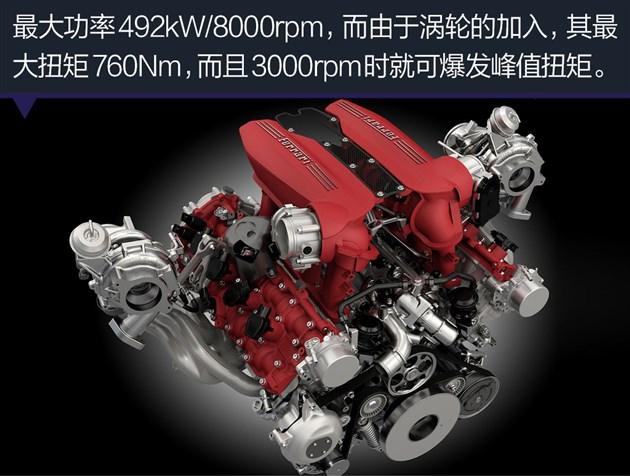 搭载3.9L V8 涡轮增压发动机的488车型作为458的继任者,其外形线条犀利,看上去非常的动感。发动机舱盖上采用内凹式设计。