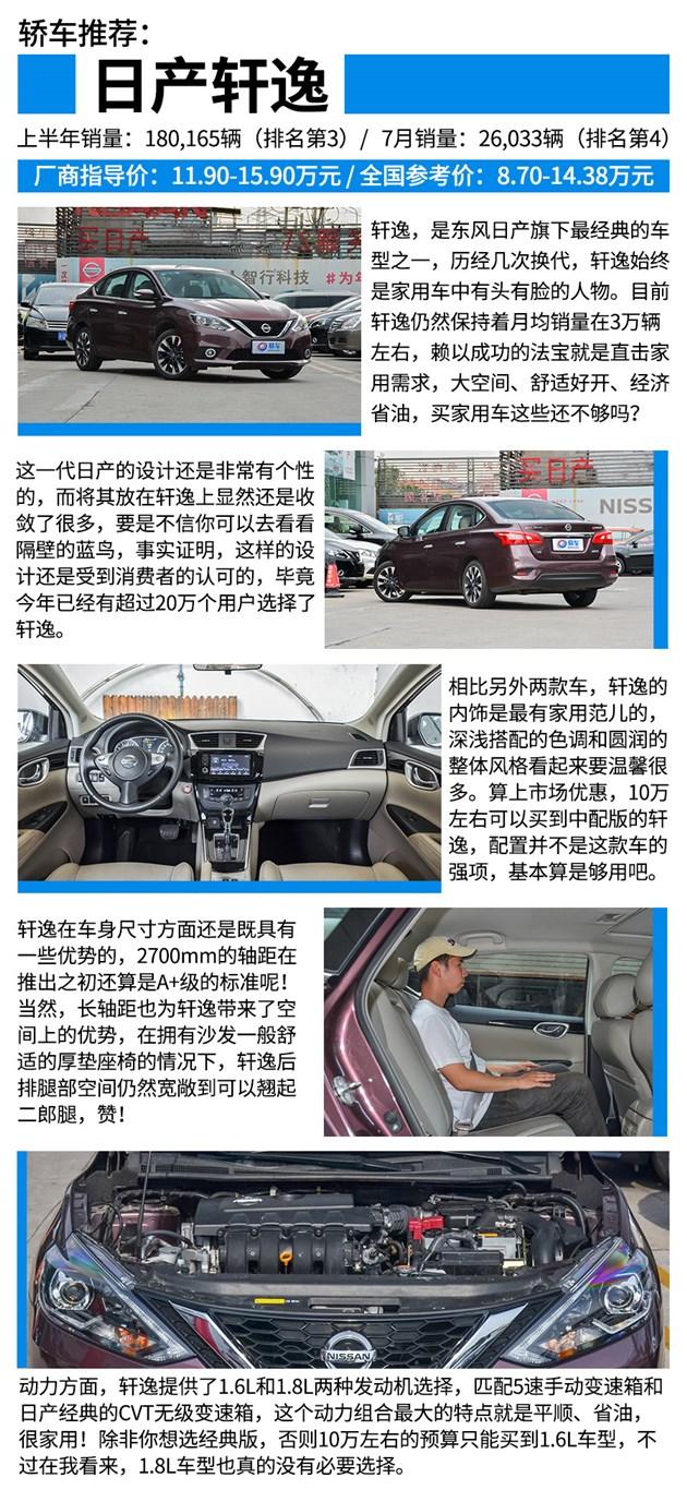 2 SUV:哈弗H6/传祺GS4/博越