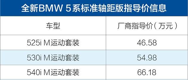 宝马5系标准轴距版上市 售价46.58-66.18万元