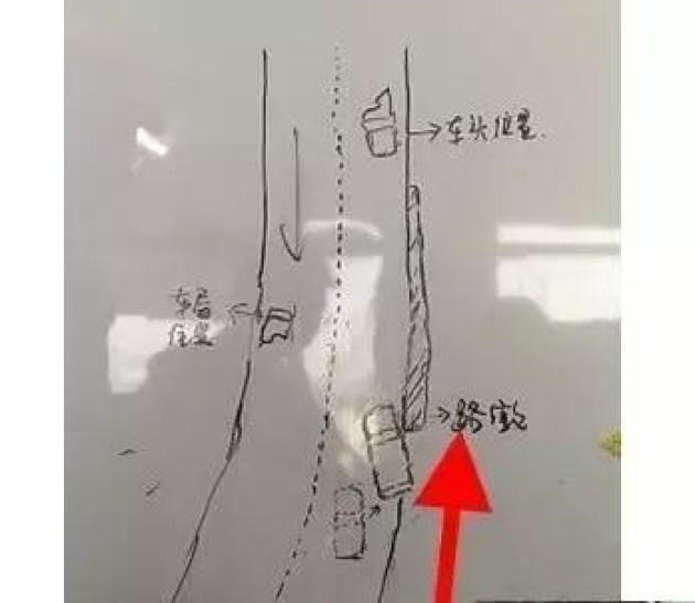 事故车辆位置图