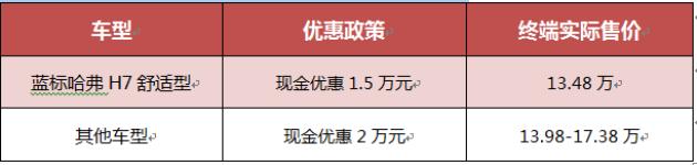 """H7疯狂促销哈弗开启""""淡季攻势"""""""