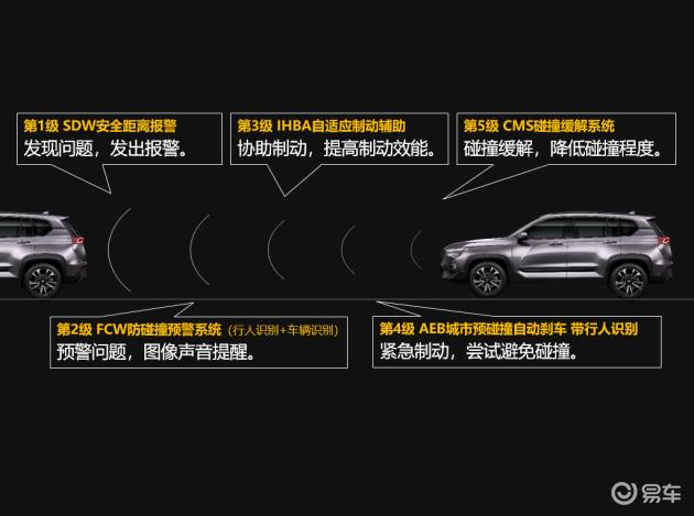 寶駿RS-5部分配置曝光 搭博世L2級ADAS/或10萬元起售