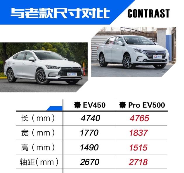 【图文】又长又快的满足感 抢先试驾秦Pro EV500