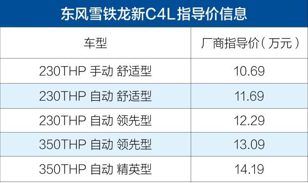 东风雪铁龙新C4L上市 售10.69万-14.19万元